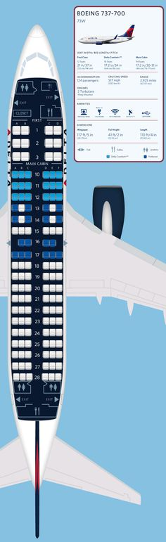 Boeing 737-700 (73W)
