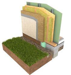 Difúzne otvorený systém - DrevoDomZvolen - dodávka montovaný drevo dom, drevodom