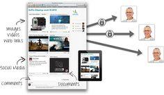 """Etceter: curación de contenidos, comunicación... Crea """"píldoras"""" que incluyen docs, videos, enlaces..."""
