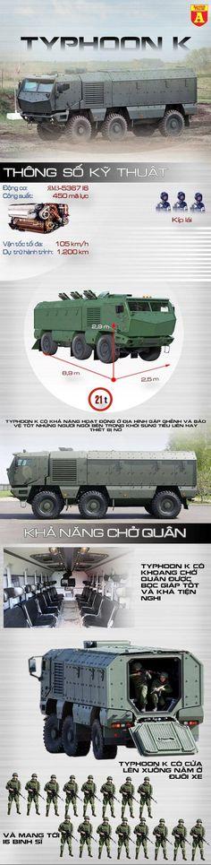 [Infographic] Typhoon K - Siêu xe bọc thép chở quân đa năng của Nga.