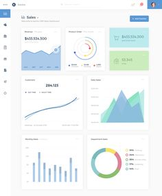 Dashboard Analytics on UI Space