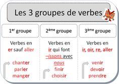 les 3 groupes