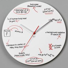 GeekAlerts has shown you a similar Pop Quiz Clock and you seemed to like it; so here are two updated versions. The Science & Math Pop Quiz Clocks are a cool update over your everyday bedroom clock. They also go nice in the classroom for the school teacher in your family. Do your part and he