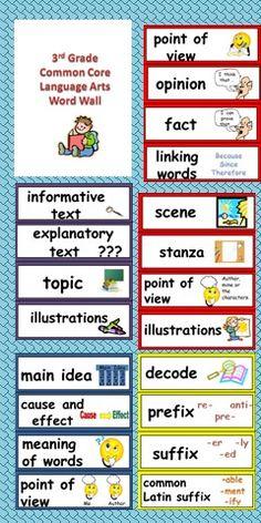 3rd Grade Language Arts Word Wall- Common Core Vocabulary $