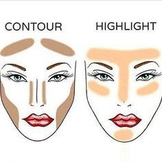 Contouring and highlight Correctores oscuros e iluminadores para perfilar nuestro rostro www.facebook.com/AleSalasmx