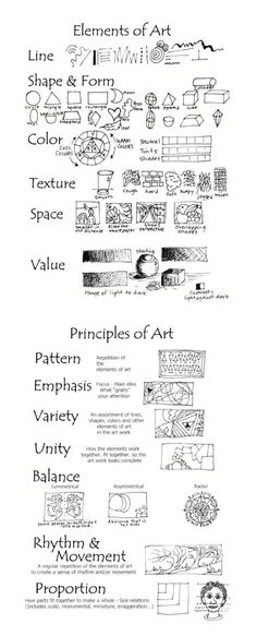 ('The Elements of Art and The Principles of Art...!')