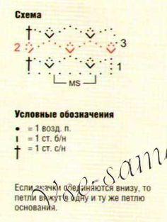 Схема вязания сетчатого узора