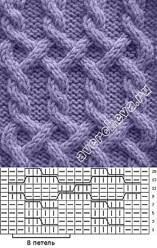 Crochet Patterns Techniques Various cable patterns (including knitting patterns) Cable Knitting Patterns, Knitting Stiches, Knitting Charts, Easy Knitting, Knitting Designs, Knit Patterns, Crochet Stitches, Stitch Patterns, Knitting Accessories