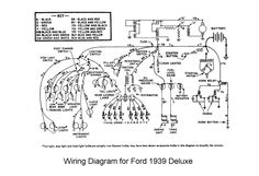 98 meilleures images du tableau wiring
