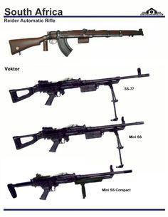 Afbeeldingsresultaat voor rieder automatic rifle