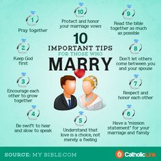 Infographic: 10 Important Tips for Married Couples Quotes, infographics, memes and more resources fo Catholic Marriage, Marriage Prayer, Godly Marriage, Godly Relationship, Marriage Vows, Happy Marriage, Love And Marriage, Relationships, Thoughts