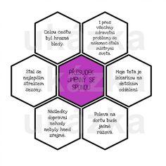 Produkt - HEXAGONY na druhy přísudků Soccer Ball, Teaching, Montessori, Education, European Football, European Soccer, Onderwijs, Soccer, Learning