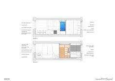 Giorgio Pettenò Architetti · Appartamento SK alla Giudecca · Architettura italiana