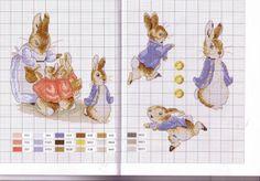 Cross stitch Beatrix Potter, Peter coniglio