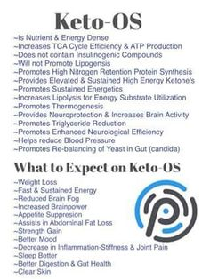 What does KETO//OS do???
