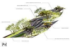 prototypical botanic gardens - [Ay]Architecture
