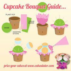 Magic Lady Cakes: Cupcake Bouquet Tutorial