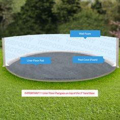 Learn through images how to correctly install your above ground pool liner different ways). See what equipment is necessary and how to prepare your base. Above Ground Pool Landscaping, Above Ground Pool Decks, Backyard Pool Landscaping, Above Ground Swimming Pools, In Ground Pools, Landscaping Ideas, Backyard Retreat, My Pool, Swimming Pools Backyard