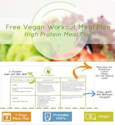 This is a free vegan workout meal plan with recipes for one whole week. You'll find easy, delicious high protein recipes for breakfast, lunch and dinner. | gourmandelle.com | #mealplan #vegan #workout