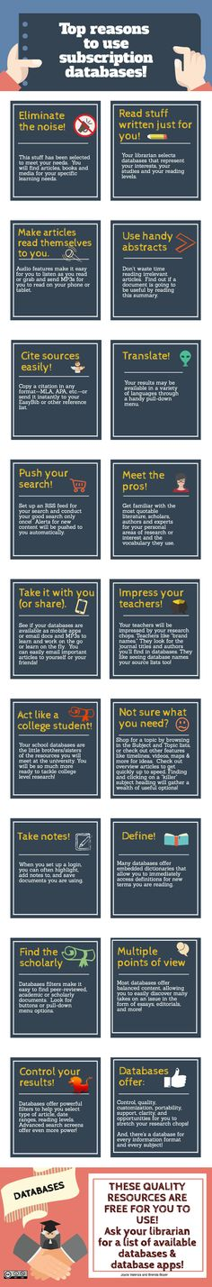 Top reasons to use databases, by Joyce Valenza and Brenda Boyer | Piktochart Infographic Editor