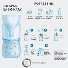 Výroba lapače na komáry a vosy Projects To Try, Amigurumi, Porady, Mosquito Trap, Everything Is Awesome, Helpful Hints, Bushcraft, Kill Mosquitoes, Diy Cleaning Products