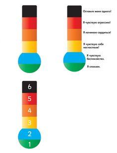 Термометр эмоций