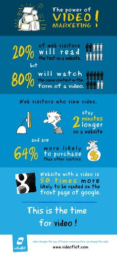 Super Marketing Videos: Tips to Get Your Virality Started    Template Monster Blog