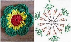 Flores en crochet | Aprender manualidades es facilisimo.com