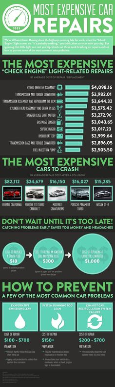#TeachingTuesday #cars No one wants to be faced with expensive vehicle repairs. There are actually ways to increase the likelihood that your car will not break down, and considering the high cost of some of the repairs shown, it only makes sense to follow the tips outlined on this page.