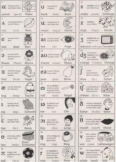 The English Language: Phonetic Transcription