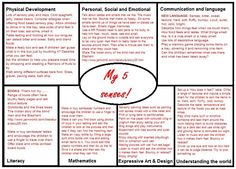 my five senses EYFS medium term plan