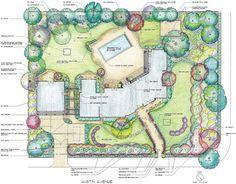 Landscape Design and Construction Services | Rainscape Design