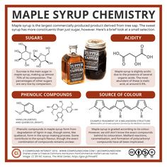 Happy Canada Day to all of our Canadian readers! To celebrate, here's a brief look at some of the different chemicals in maple syrup. Chemistry Lessons, Chemistry Class, Science Chemistry, Science Facts, Food Science, Organic Chemistry, Pseudo Science, Physical Science, Science Education
