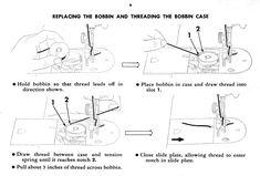 singer 185 sewing machine threading diagram for green sewing rh pinterest com singer 6212c threading diagram singer threading diagram 128