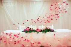 Wedding                                                       …