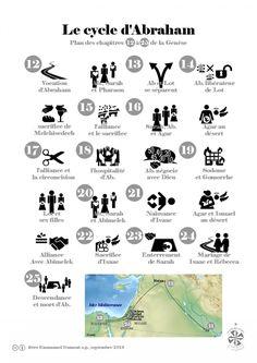 Le cycle d'Abraham | Visual.ly