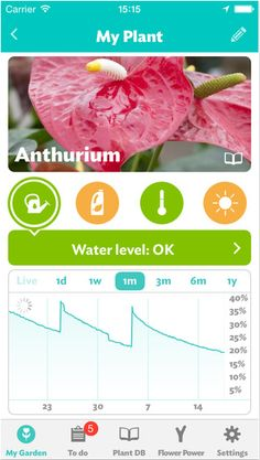 10 apps to help you keep your garden alive