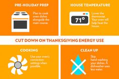 How to use less energy on Thanksgiving infographic- Sara Downey Realtor® Coldwell Banker Apex- McKinney TX www.saradowneyrealtor.com