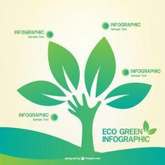 緑のインフォグラフィックベクトルテンプレート 無料ベクター