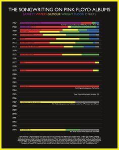 4b74e6295c3e 140 Best Pink Floyd Albums images