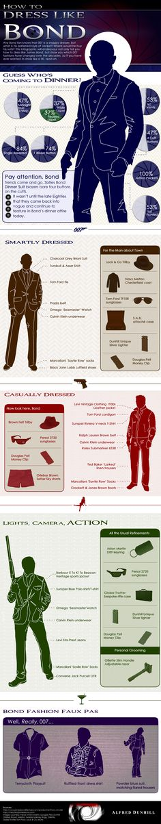How to Dress like Bond, James Bond § The Ultimate Suit Wearing Cheat Sheet Every Man Needs