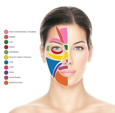 Esquema de los puntos reflejos del rostro (fuente: totalreflextherapy.com)