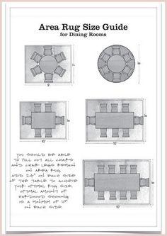 Un guide pour choisir un tapis de salle à manger - Area Rug Size Guide