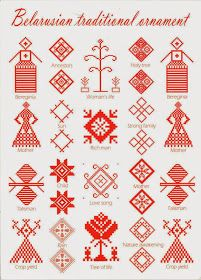 WORLD, COME TO MY HOME!: 1530 BELARUS - Belarusian traditional ornaments