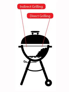 Learn all the ways to grill using charcoal— including tips on how to keep coals burning longer, direct grilling (for burgers, steaks or fish fillets), indirect grilling (chicken, ribs, roasts).