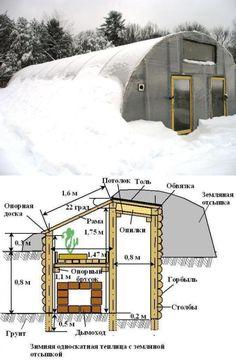 Зимняя теплица своими рукамиЗимняя теплица своими руками | Дом - идеи для дачи. | Постила