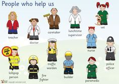 evs ppt on people who help us- authorSTREAM Presentation Community Jobs, Community Workers, Community Helpers, School Displays, Classroom Displays, People Who Help Us, Eyfs Activities, Teachers Pet, Primary Classroom