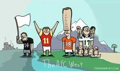 San Diego Chargers ~ The AFC West