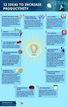 12 Ideas to Increase Productivity! (Hint: Pinning an infographic about productivity isn't on the list) Stress Management, Time Management Tips, Business Management, Project Management, Time Management Printable, Management Development, Professional Development, Personal Development, Search Engine Marketing