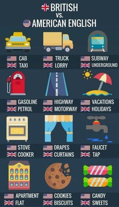 British vs American English Amazing how India has different meanings for different words with same meanings in UK n US English Idioms, English Vocabulary Words, English Phrases, Learn English Words, English Lessons, English Grammar, English Spelling, English Posters, French Lessons